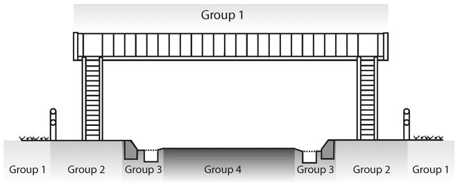 wrekin-table1