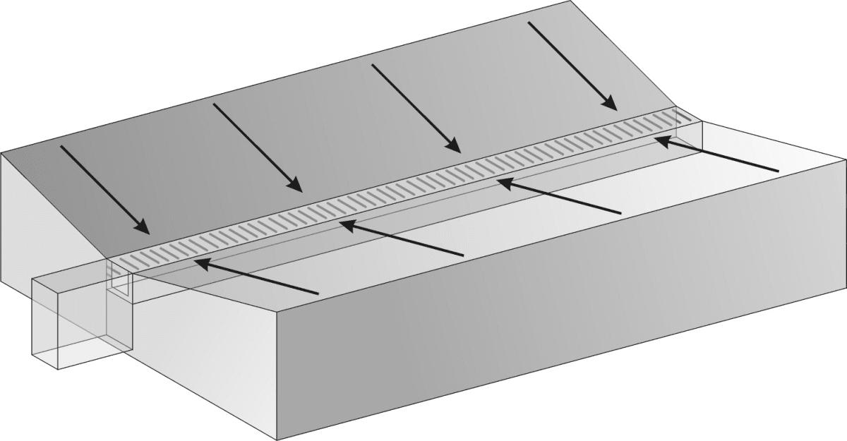 drenaggio lineare
